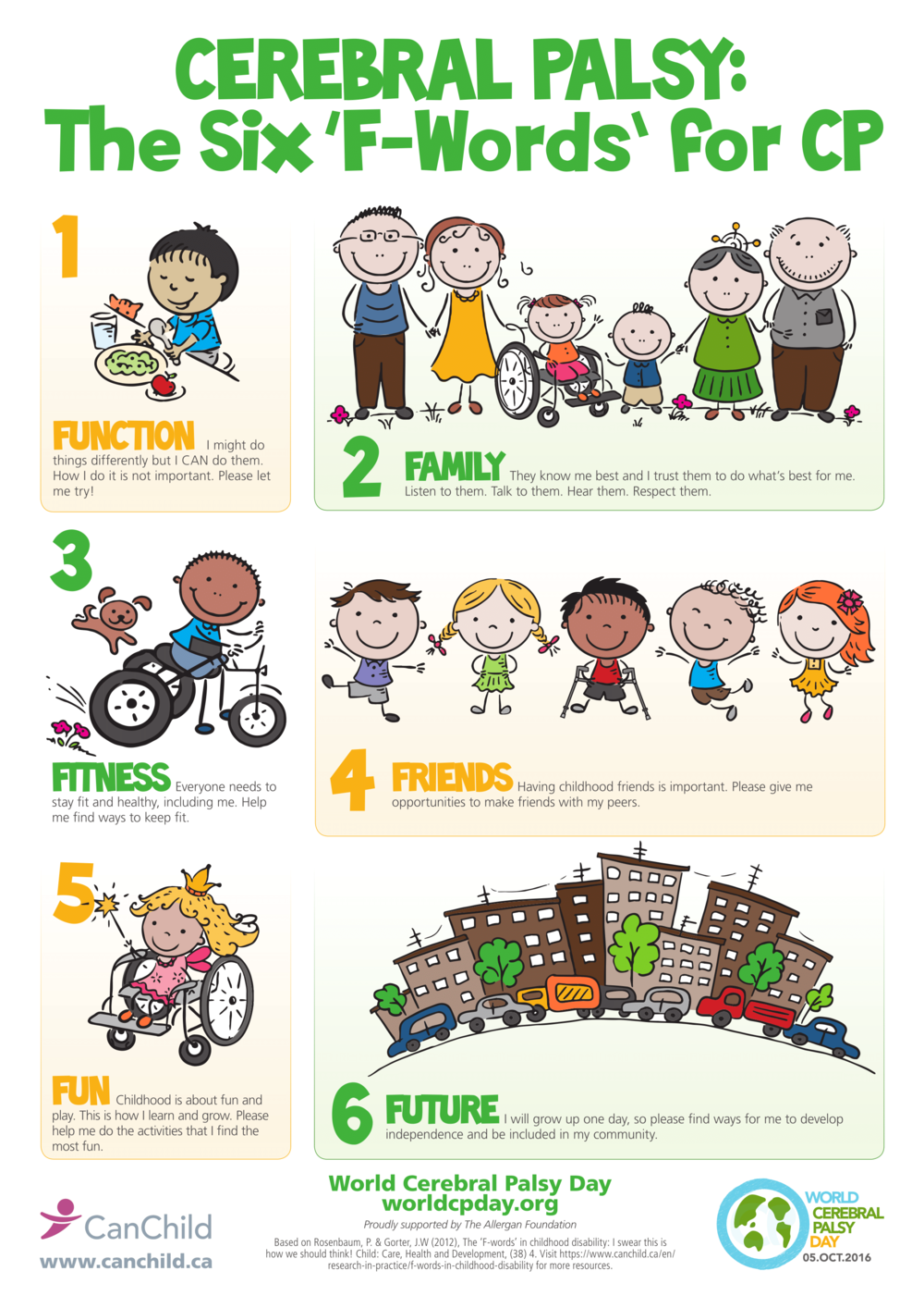 Wcpd 2016 six f words for cerebral palsy poster 1