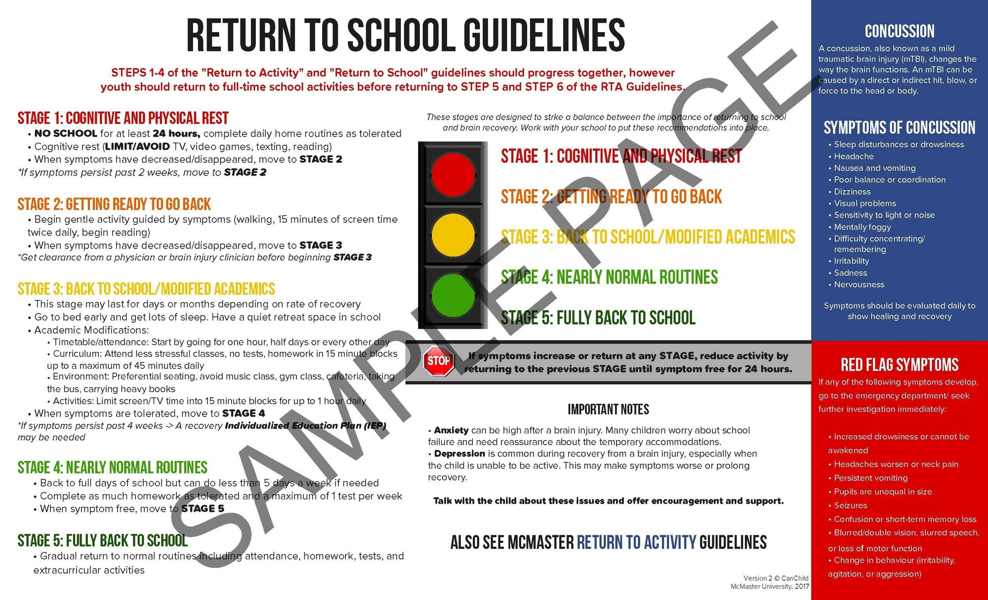 Return to school guidelines for children and youth version 2 sample page
